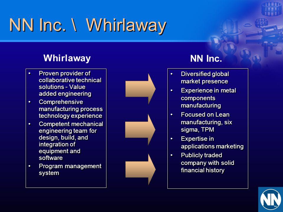 NN Inc. \ Whirlaway Whirlaway NN Inc.