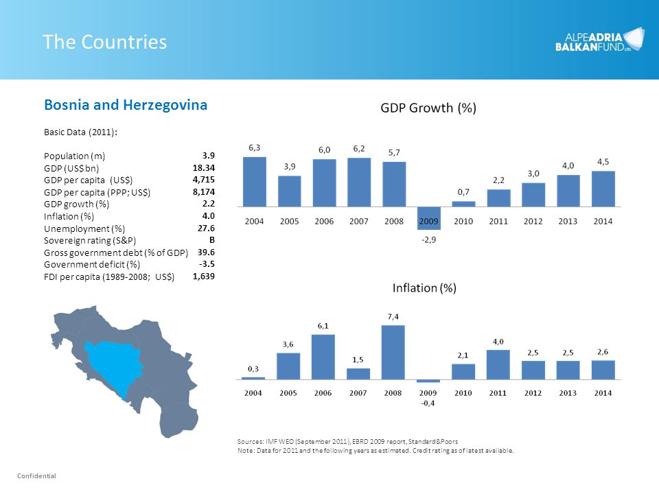 The Countries Bosnia and Herzegovina Basic Data (2011): Population (m)