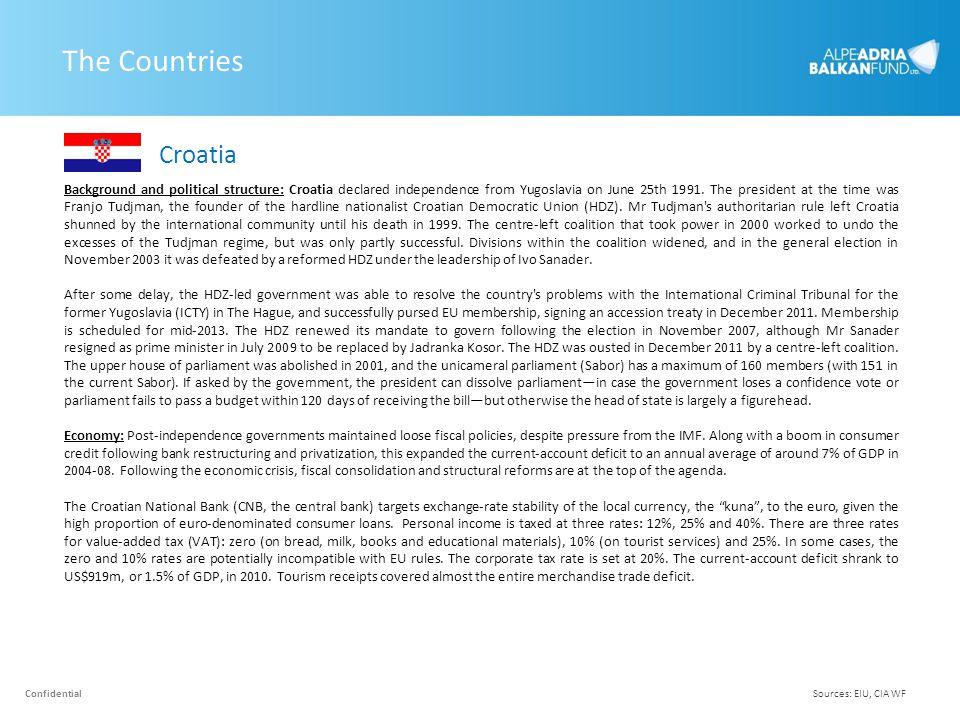 The Countries Croatia.