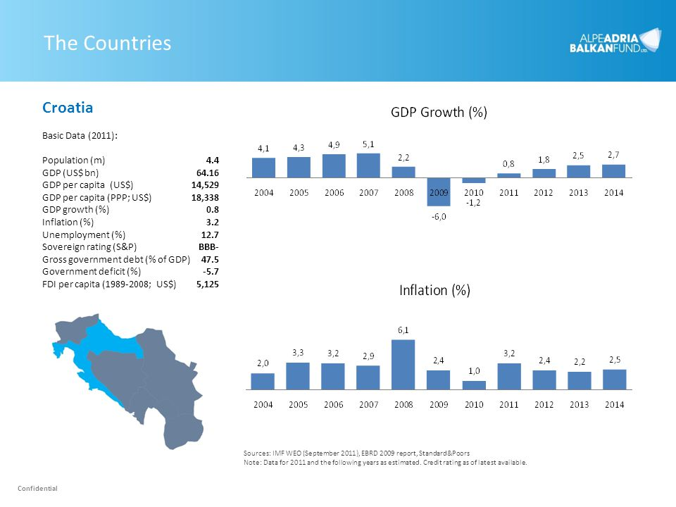 The Countries Croatia Basic Data (2011): Population (m) GDP (US$ bn)