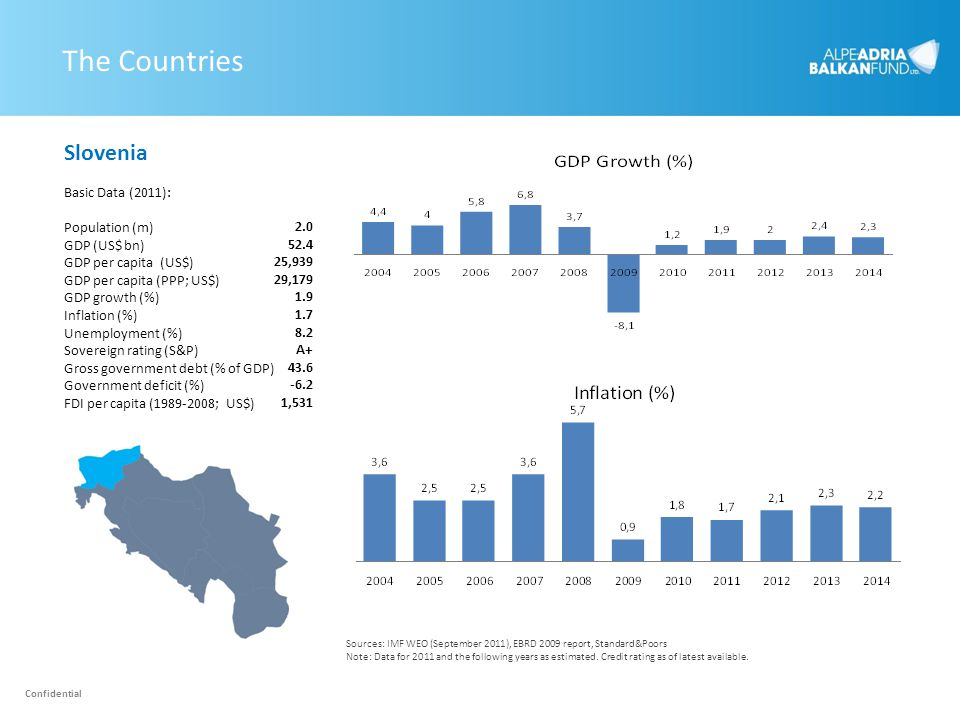 The Countries Slovenia Basic Data (2011): Population (m) 2.0