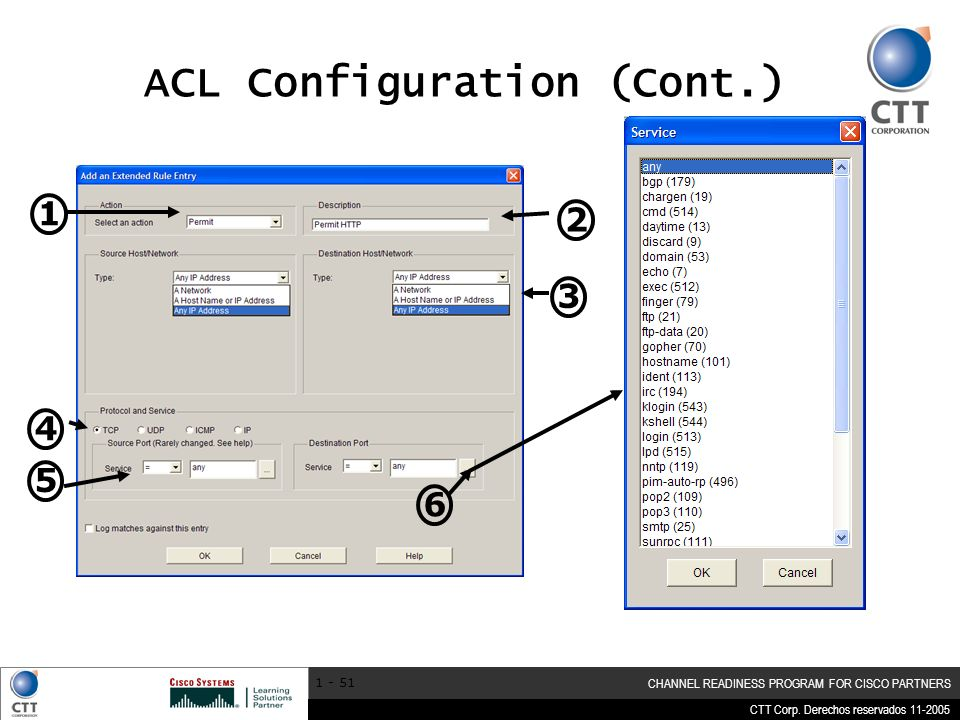ACL Configuration (Cont.)