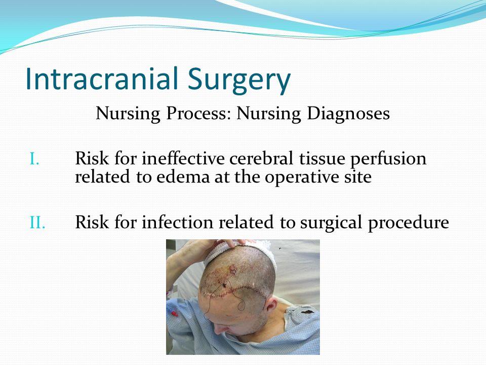Nursing Process: Nursing Diagnoses