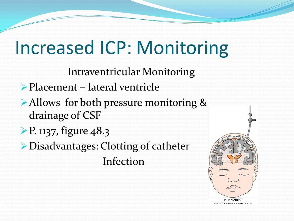 Increased ICP: Monitoring