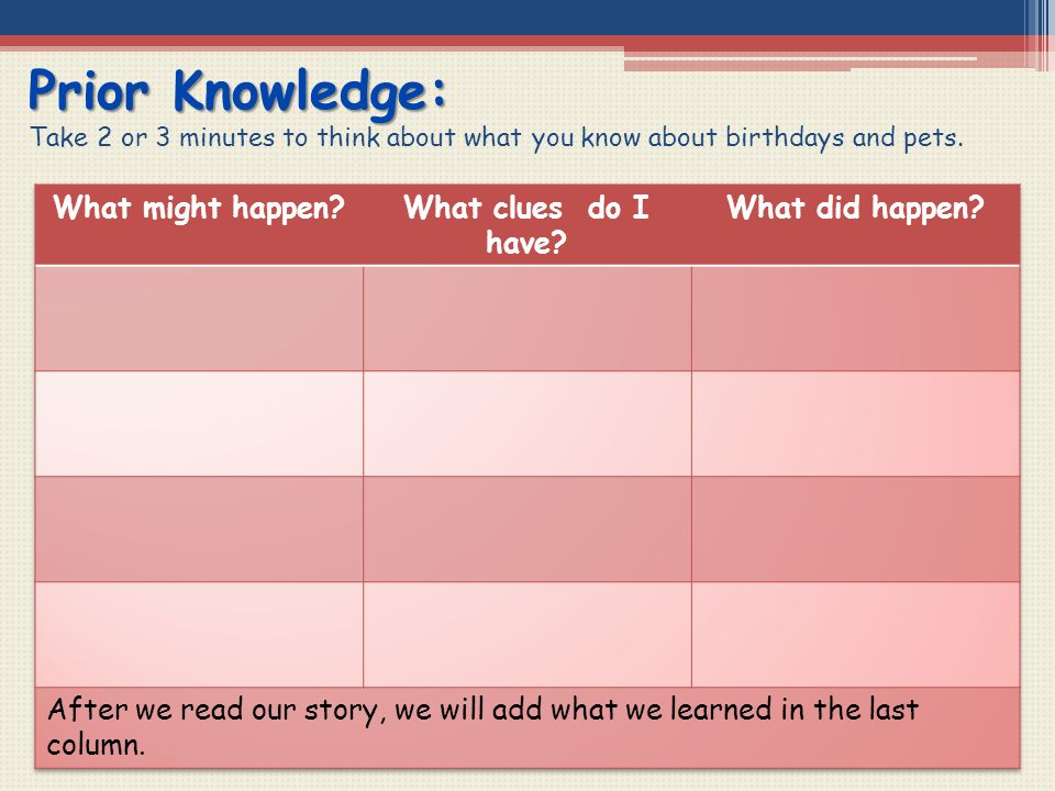 Prior Knowledge: Take 2 or 3 minutes to think about what you know about birthdays and pets.