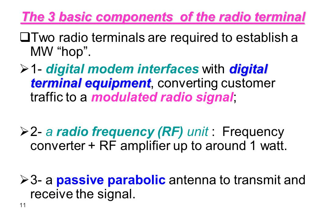 The 3 basic components of the radio terminal