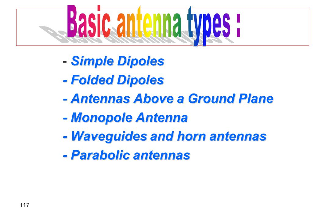Basic antenna types : - Simple Dipoles - Folded Dipoles