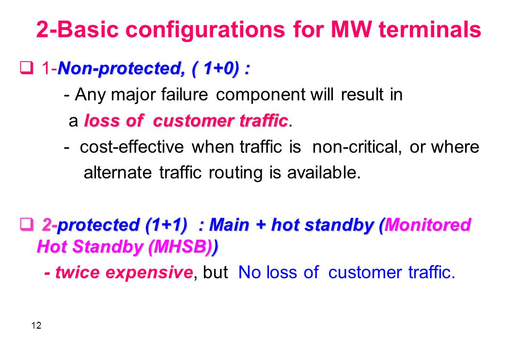 2-Basic configurations for MW terminals