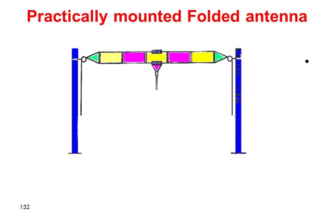 Practically mounted Folded antenna