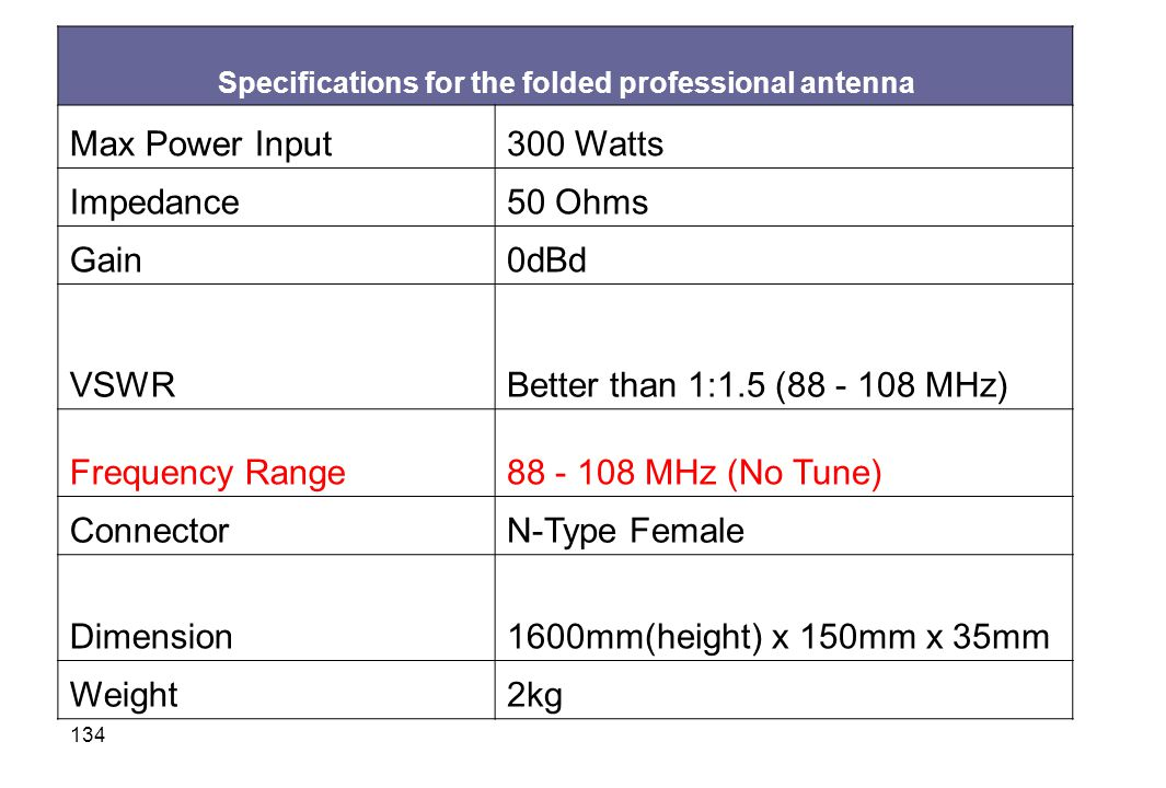 Specifications for the folded professional antenna