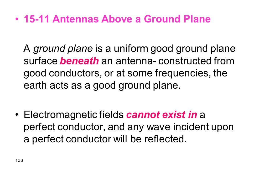 15-11 Antennas Above a Ground Plane