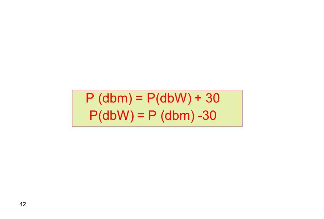 P (dbm) = P(dbW) + 30 P(dbW) = P (dbm) -30