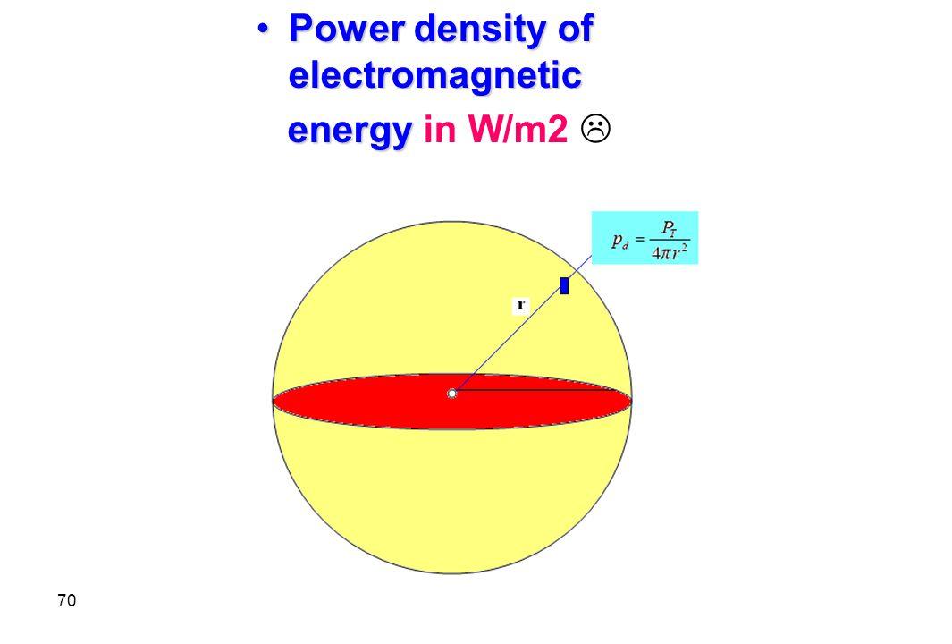Power density of electromagnetic