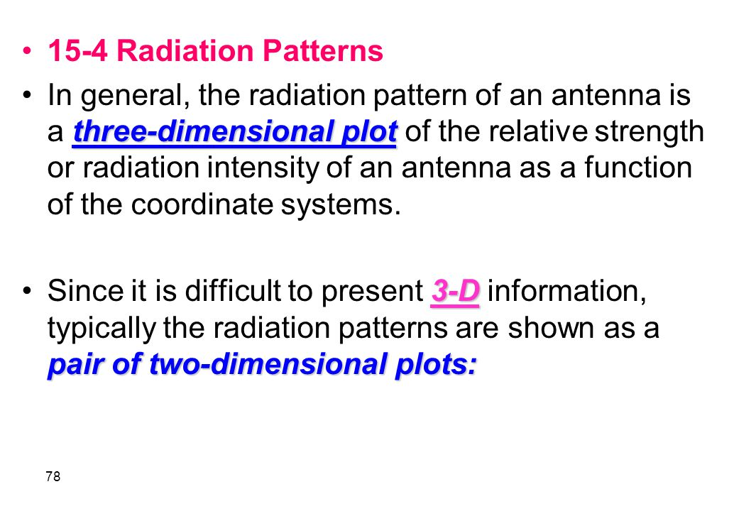 15-4 Radiation Patterns
