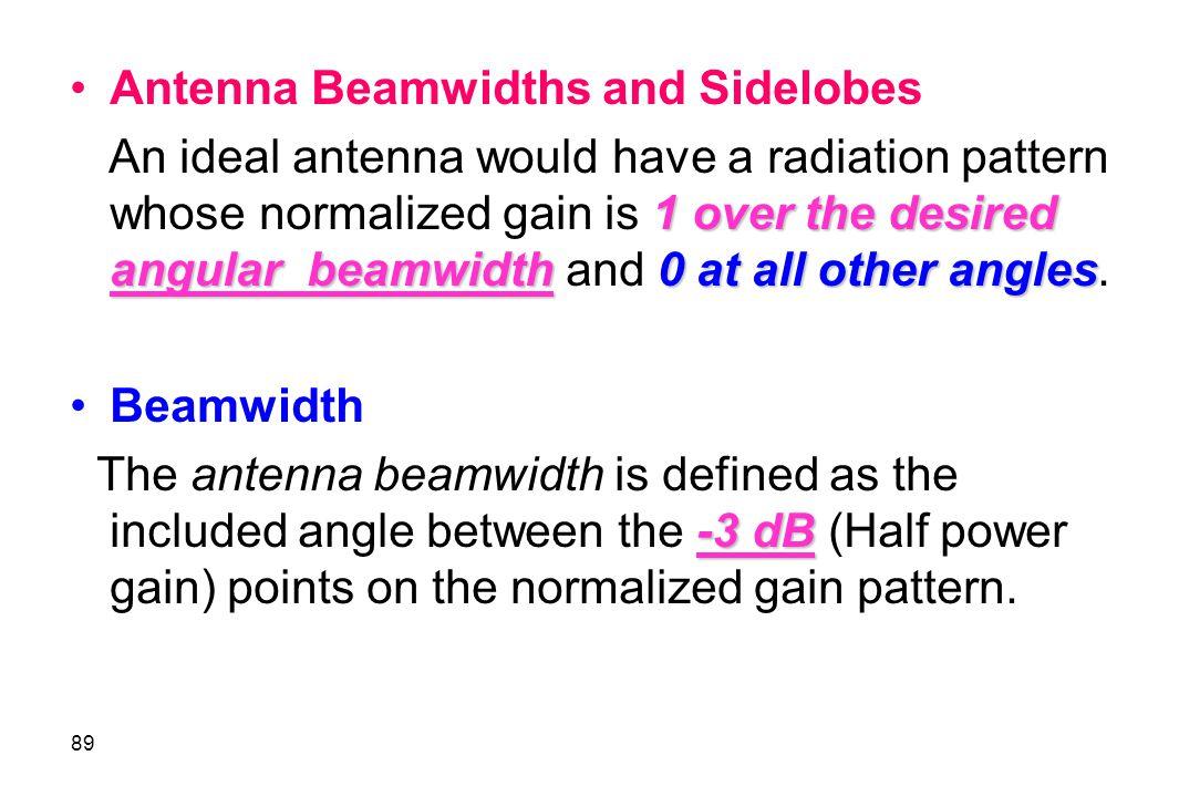 Antenna Beamwidths and Sidelobes