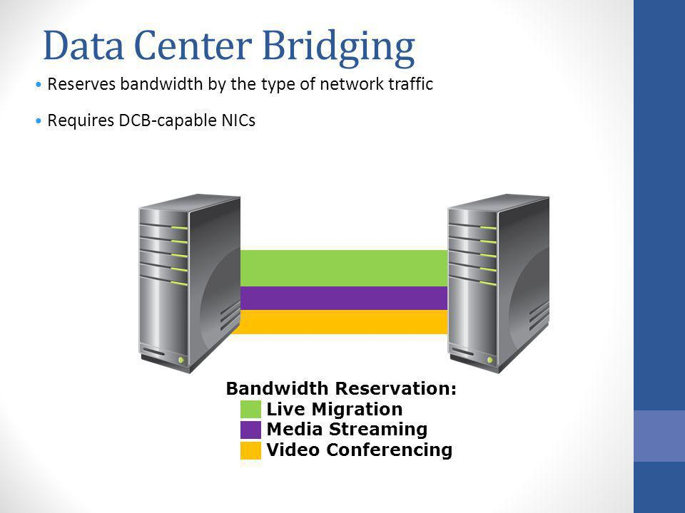 Data Center Bridging Reserves bandwidth by the type of network traffic
