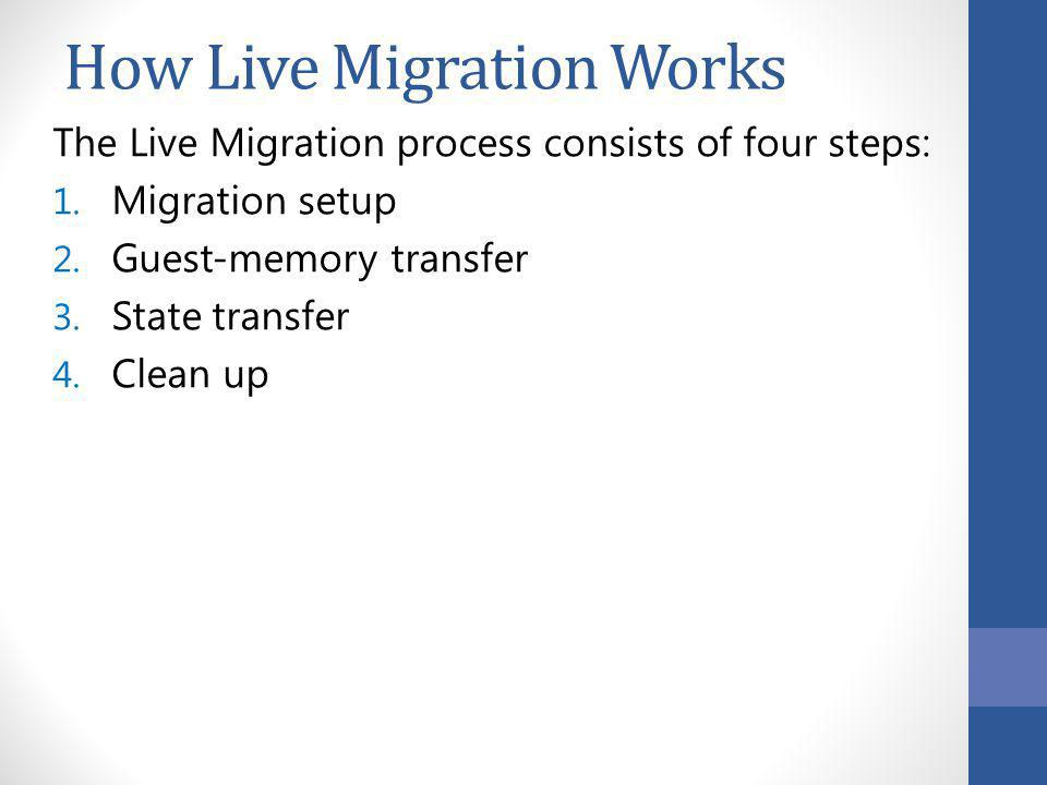 How Live Migration Works