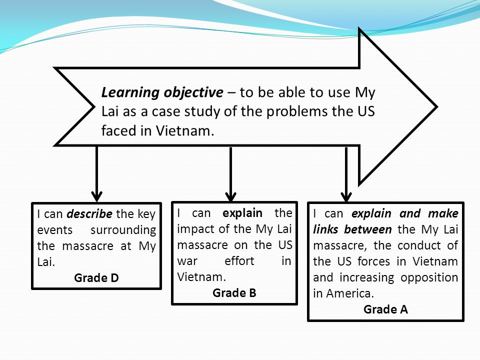 Learning objective – to be able to use My Lai as a case study of the problems the US faced in Vietnam.