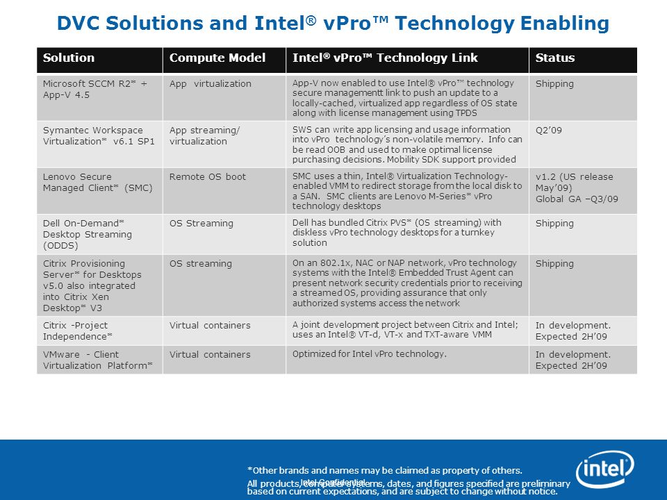 DVC Solutions and Intel® vPro™ Technology Enabling