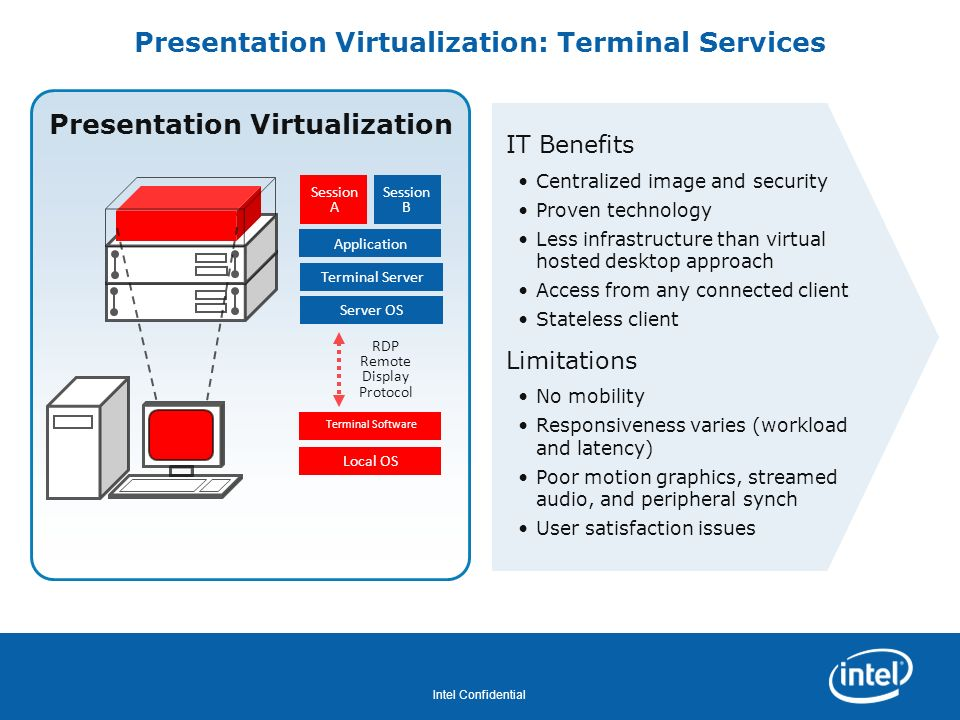 Presentation Virtualization: Terminal Services