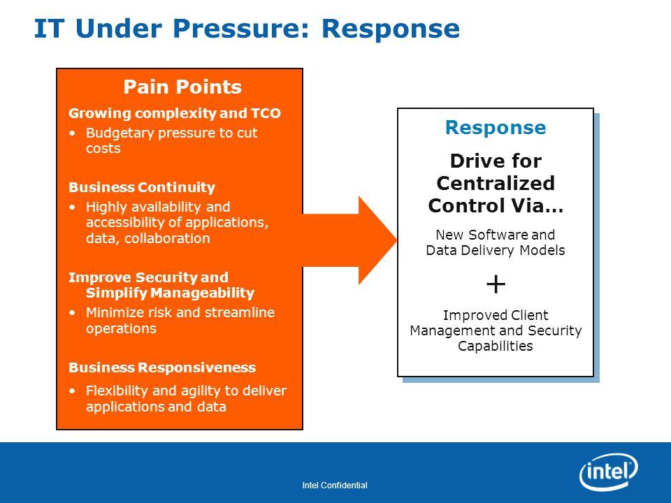 IT Under Pressure: Response