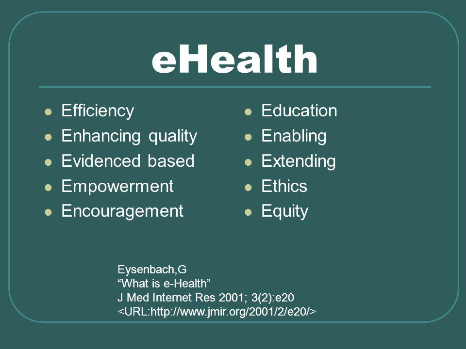 eHealth Efficiency Enhancing quality Evidenced based Empowerment