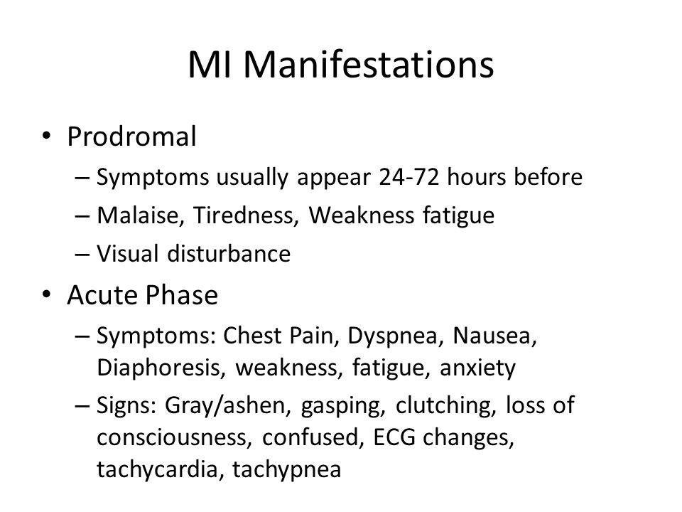 MI Manifestations Prodromal Acute Phase