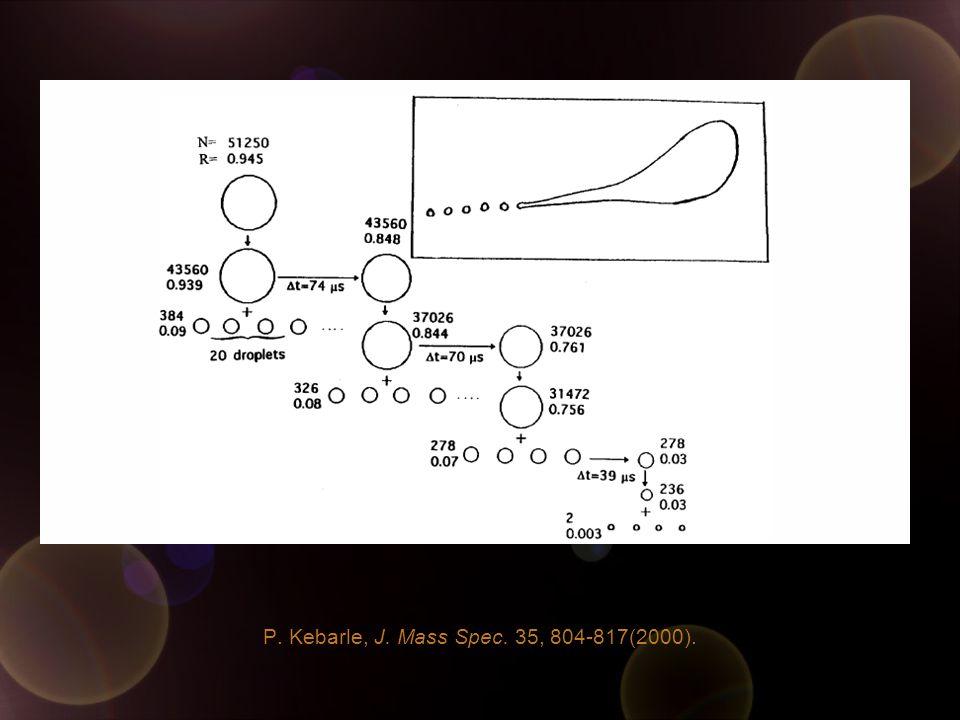 P. Kebarle, J. Mass Spec. 35, 804-817(2000).