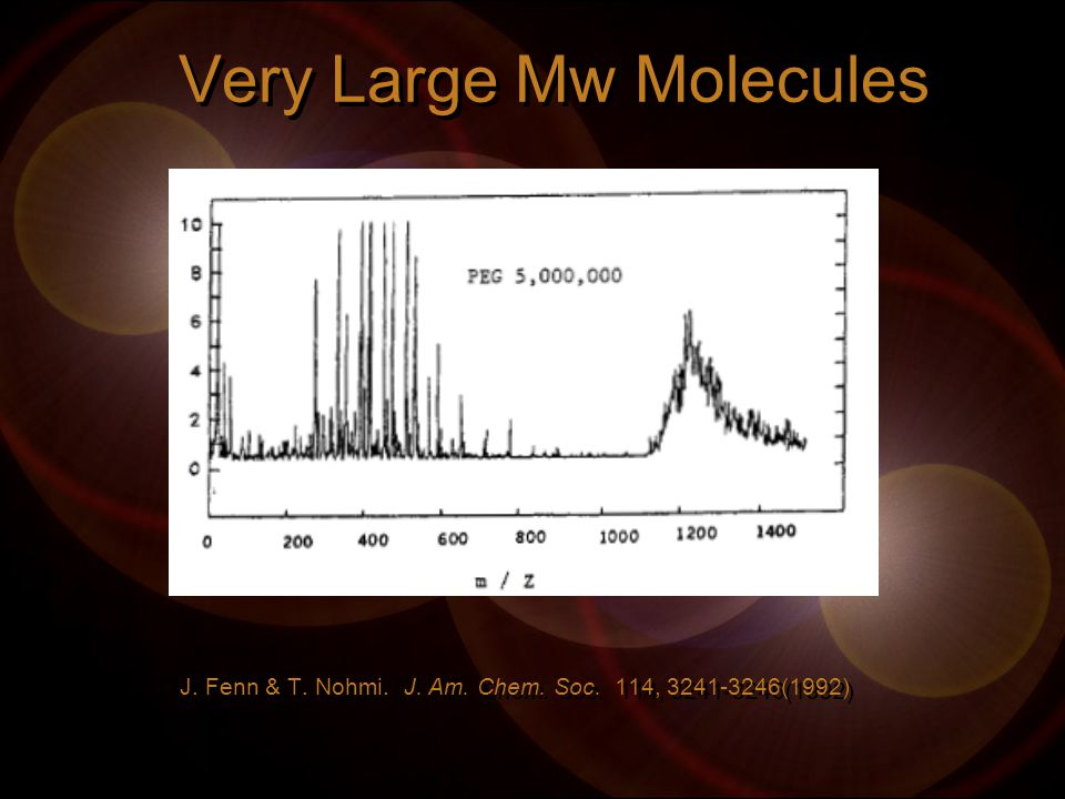 Very Large Mw Molecules