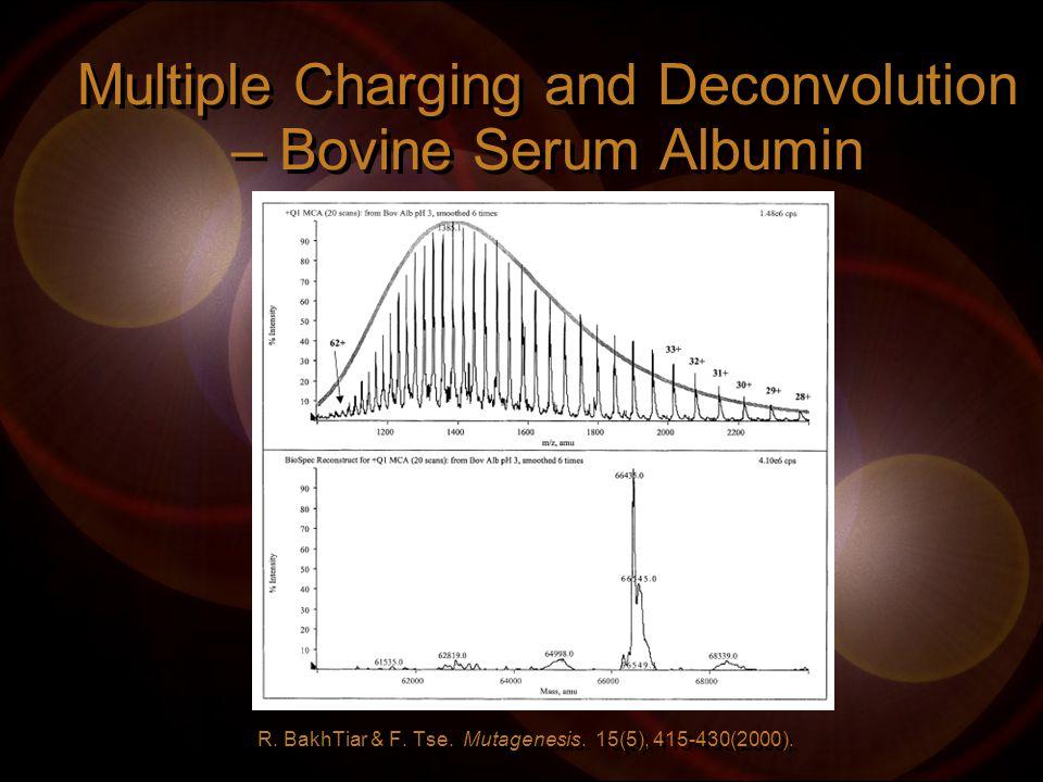 Multiple Charging and Deconvolution – Bovine Serum Albumin