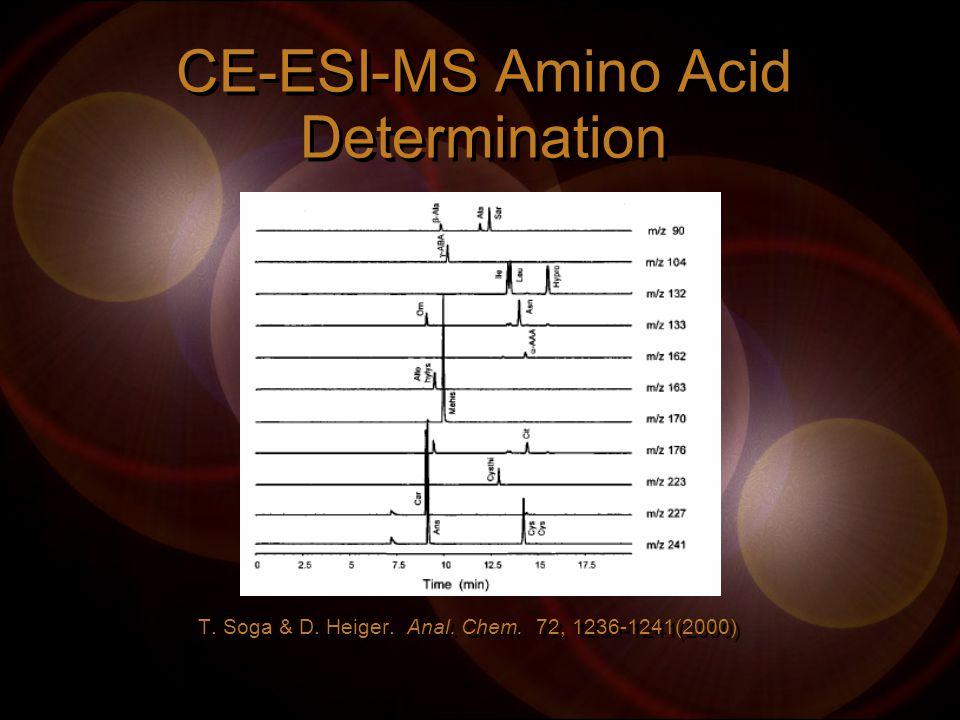 CE-ESI-MS Amino Acid Determination