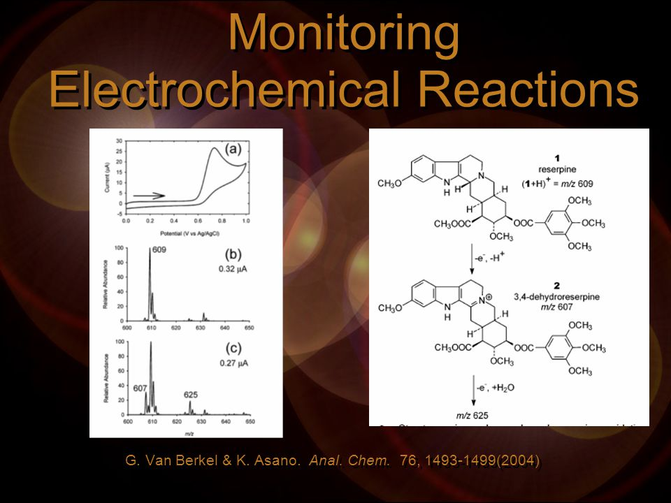 Monitoring Electrochemical Reactions