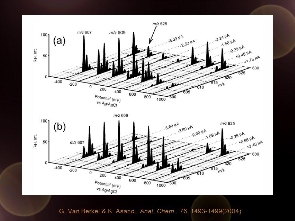 G. Van Berkel & K. Asano. Anal. Chem. 76, 1493-1499(2004)