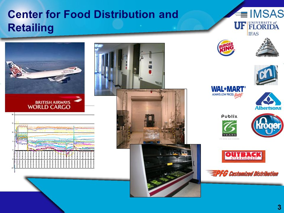Center for Food Distribution and Retailing