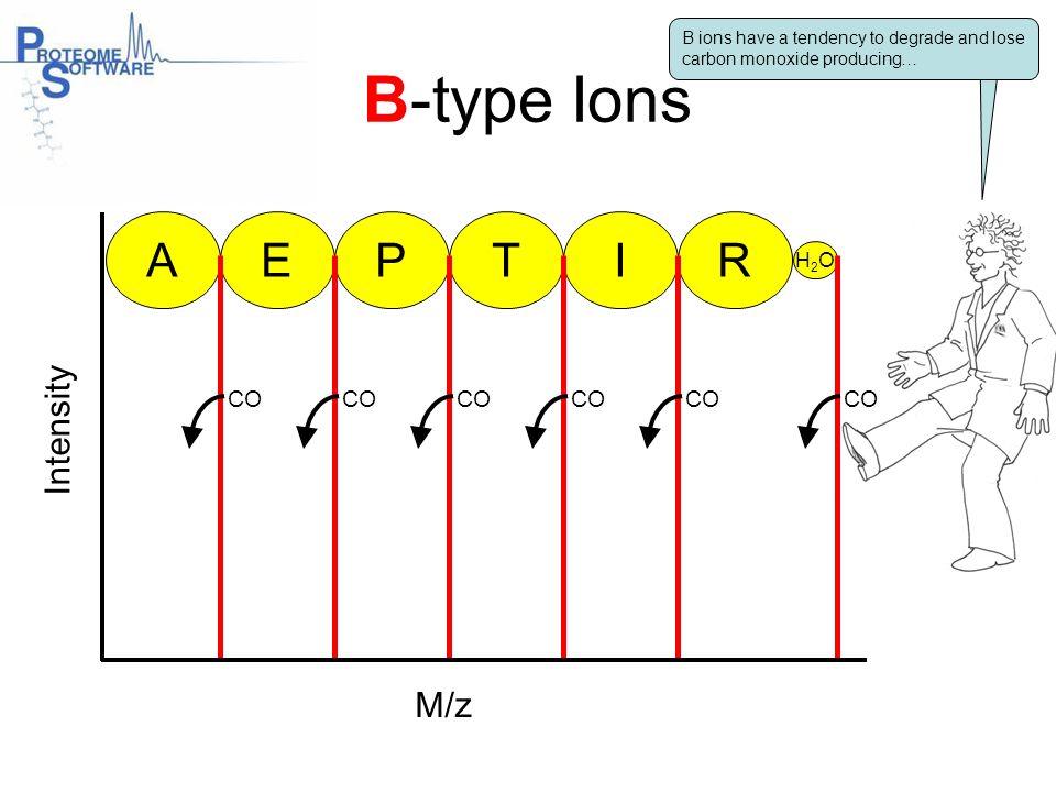 B-type Ions A E P T I R Intensity M/z CO CO CO CO CO CO H2O