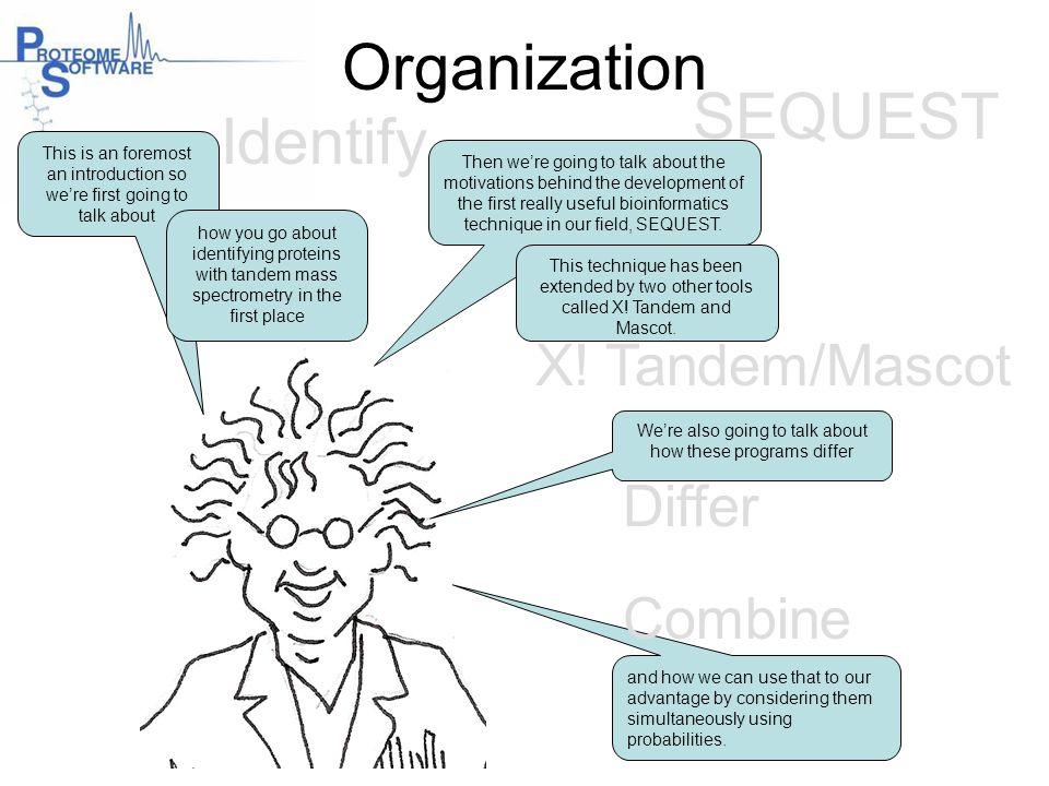 Organization SEQUEST Identify X! Tandem/Mascot Differ Combine