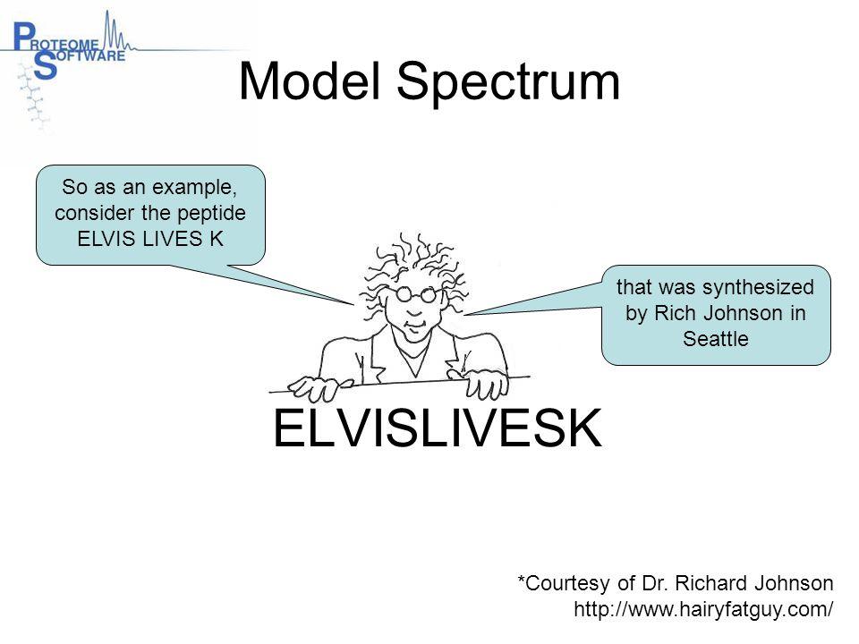 Model Spectrum ELVISLIVESK
