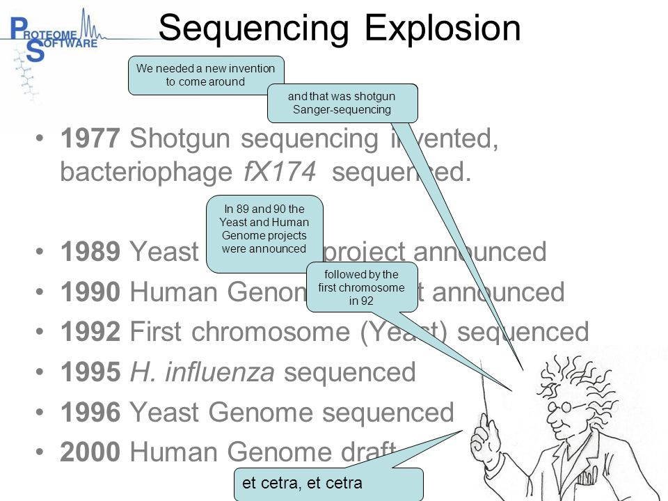 Sequencing Explosion …