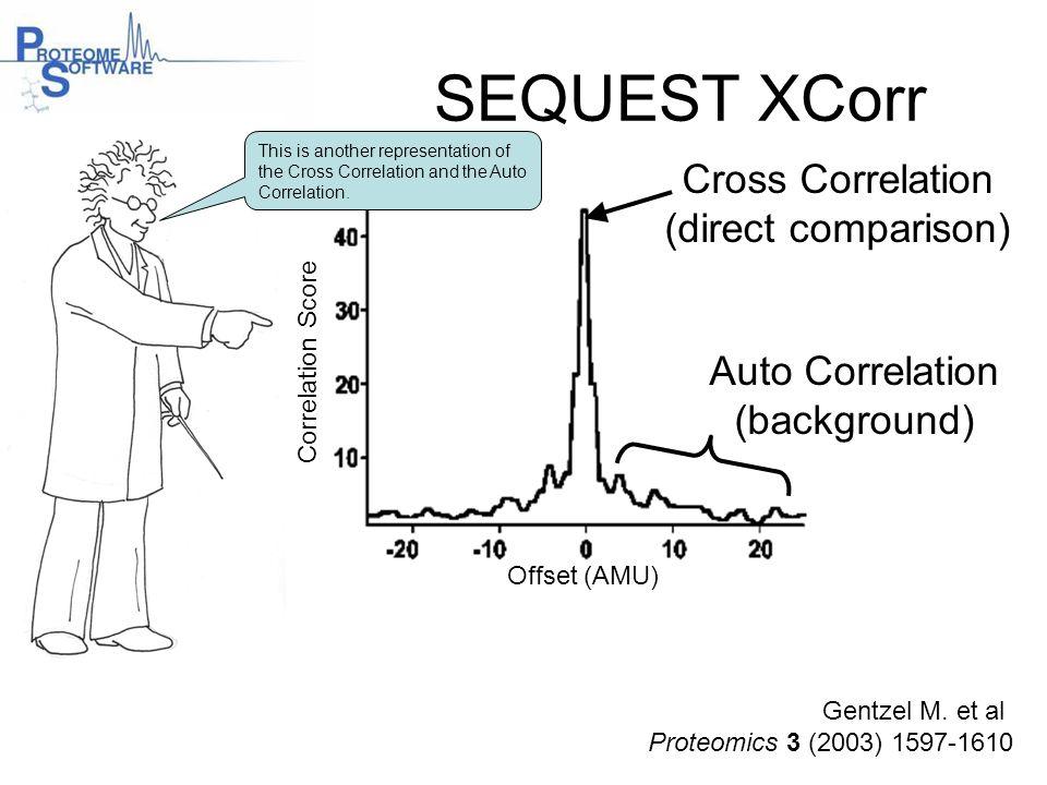 SEQUEST XCorr Cross Correlation (direct comparison) Auto Correlation