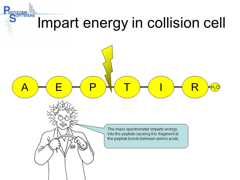 Impart energy in collision cell