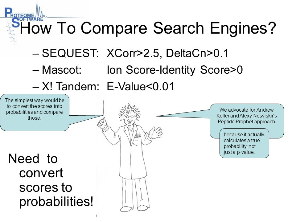 How To Compare Search Engines