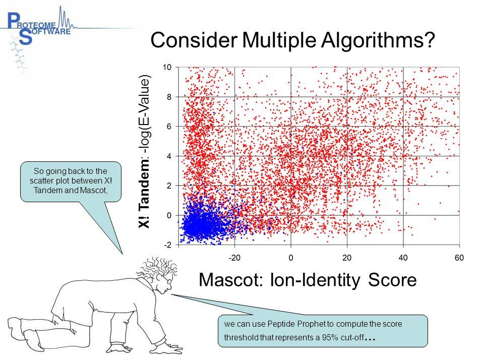 Consider Multiple Algorithms