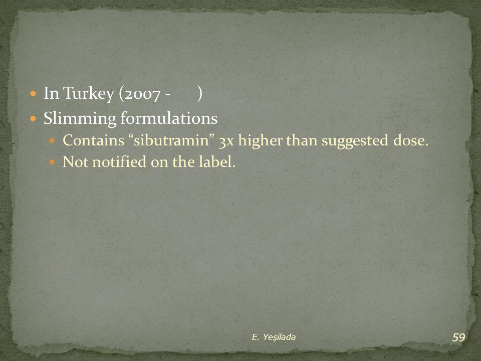 Slimming formulations