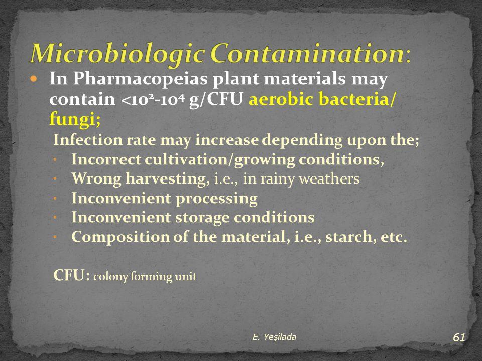 Microbiologic Contamination: