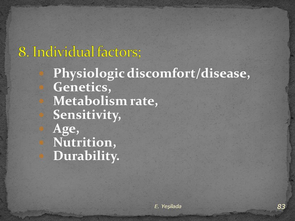 8. Individual factors; Physiologic discomfort/disease, Genetics,