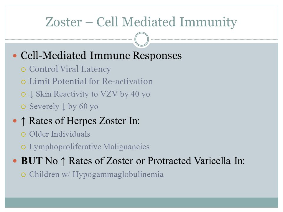 Zoster – Cell Mediated Immunity