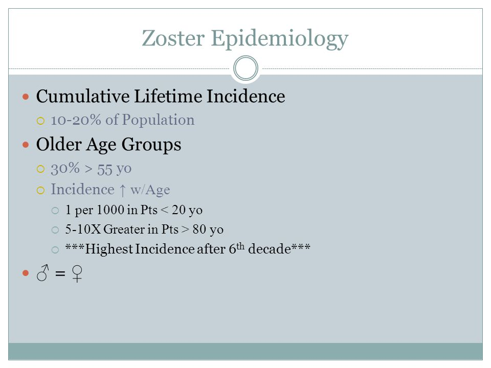 Zoster Epidemiology Cumulative Lifetime Incidence Older Age Groups