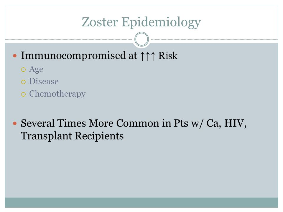 Zoster Epidemiology Immunocompromised at ↑↑↑ Risk