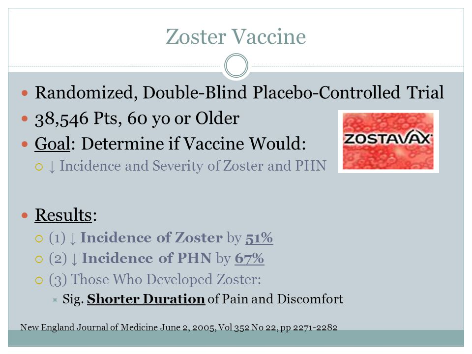 Zoster Vaccine Randomized, Double-Blind Placebo-Controlled Trial