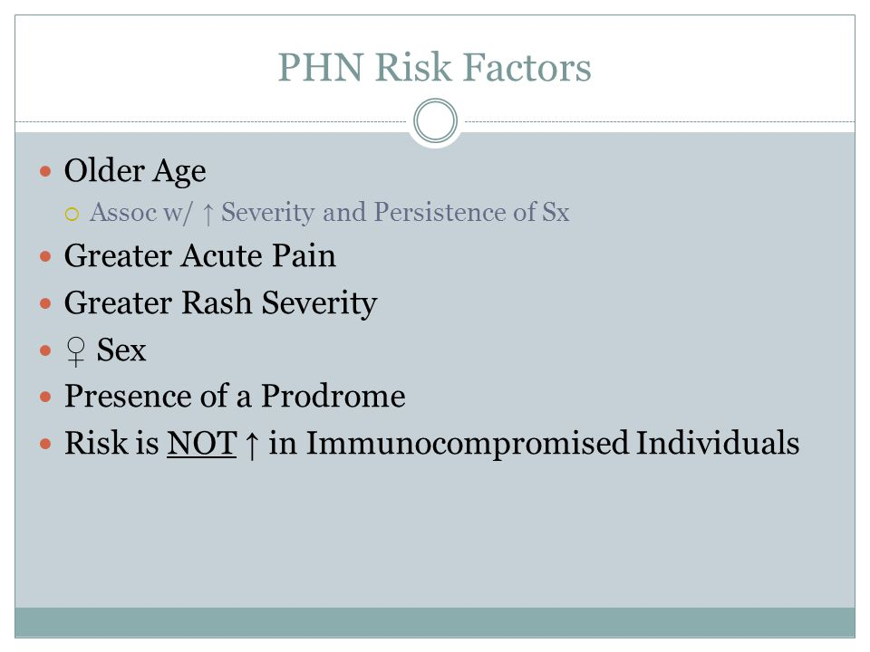 PHN Risk Factors Older Age Greater Acute Pain Greater Rash Severity